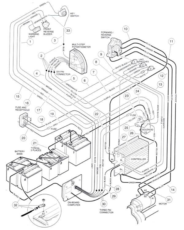 Wonderful Club Car Parts Diagram Pictures - Best Image Wire - binvm.us