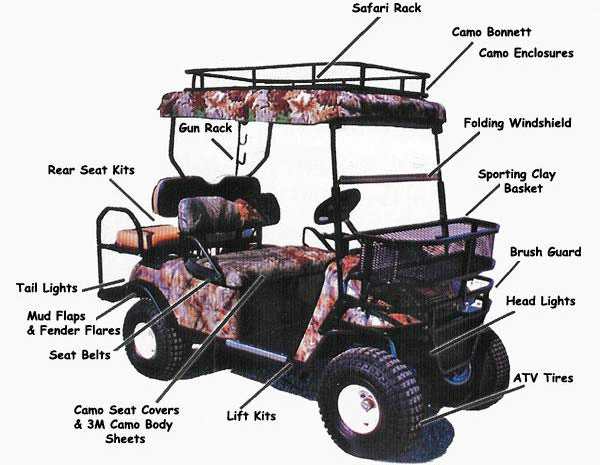 golf car parts accessories