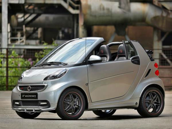 However The Bare Bones Of This Article Is To Determine Whether Or Not Smart Car S Efficiency Holds Weight When Placing It Near Its Price Range